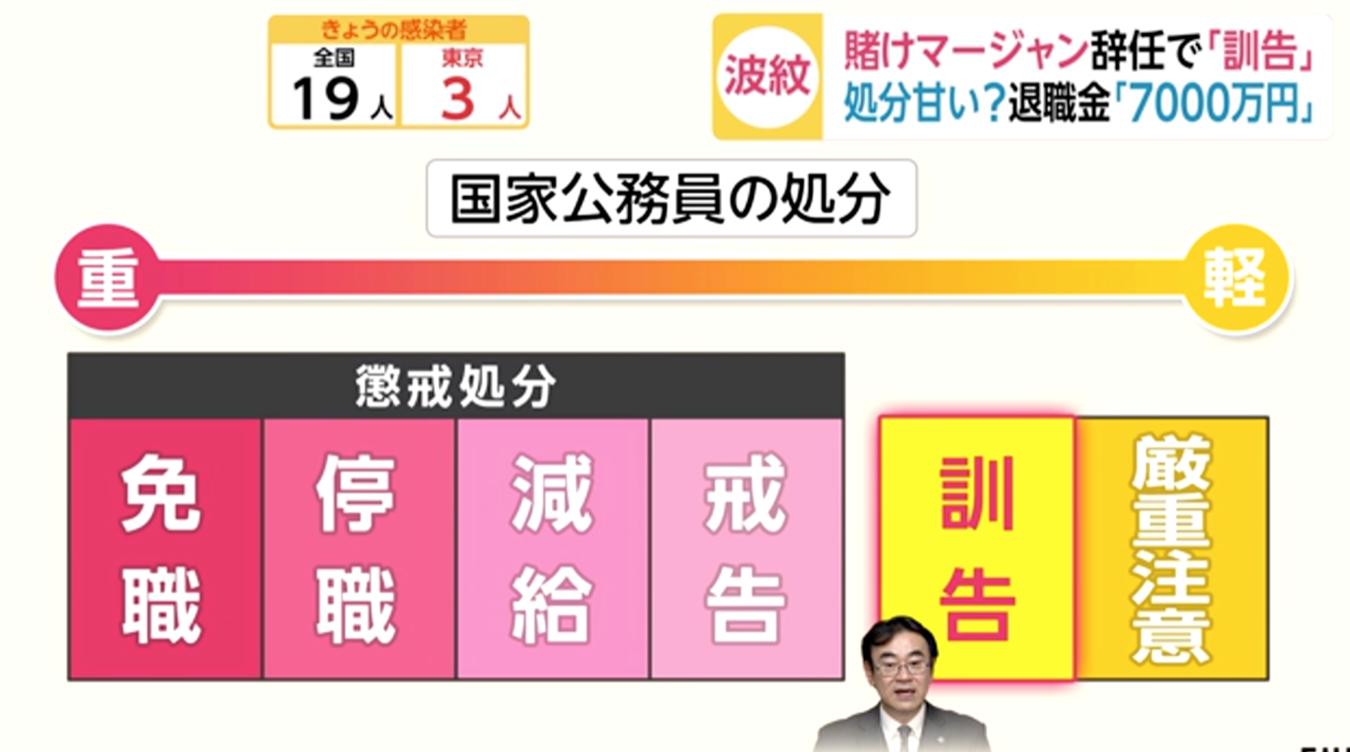黒川弘務(ひろむ)検事長の学歴 経歴