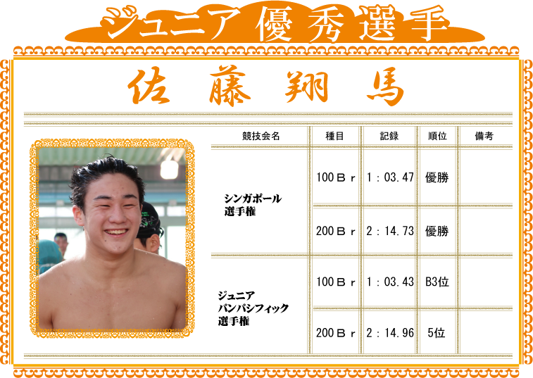 佐藤翔馬 東京SC