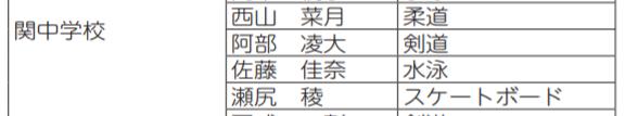 瀬尻綾の中学